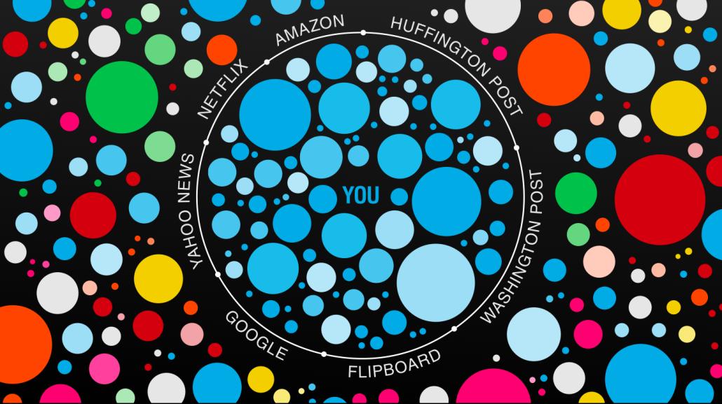 Profilazione, Traffico Utenti e Filter Bubble