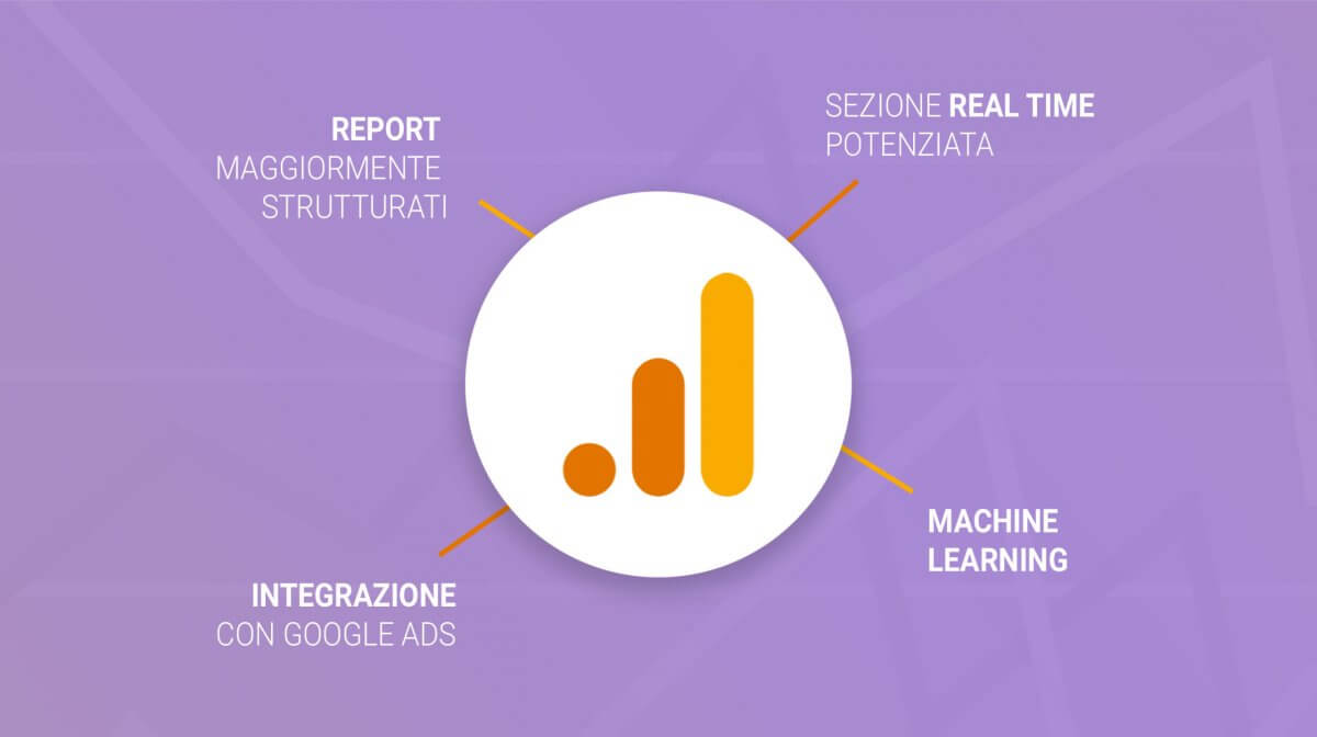 GA4: uno spaccato su Google Analytics 4