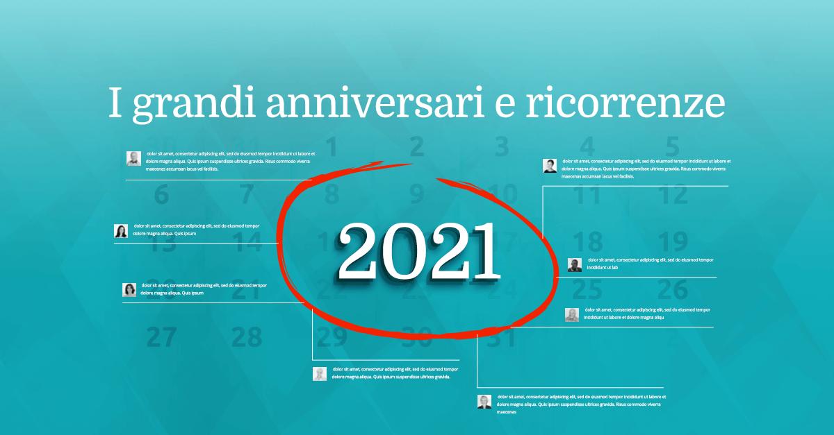 Importanti ricorrenze del 2021